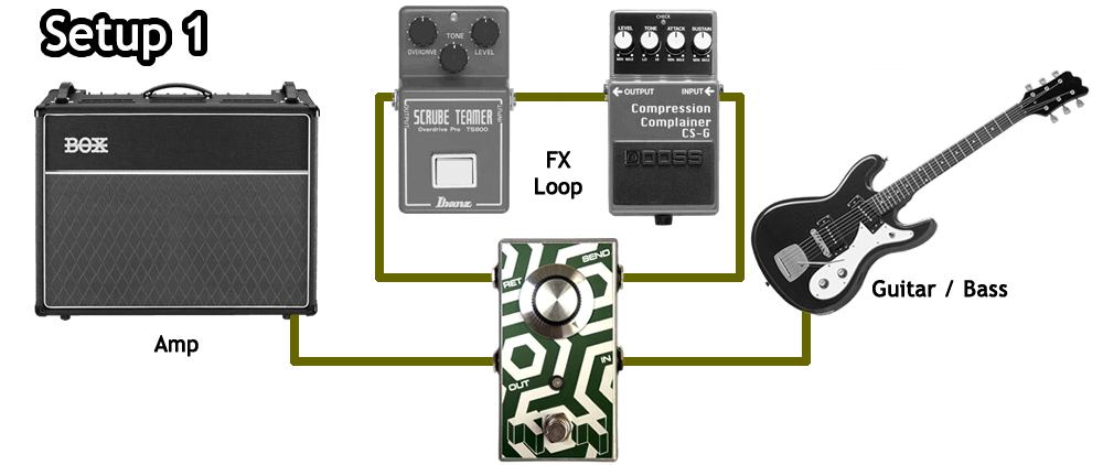 True Bypass Volume Pedal Setup 1