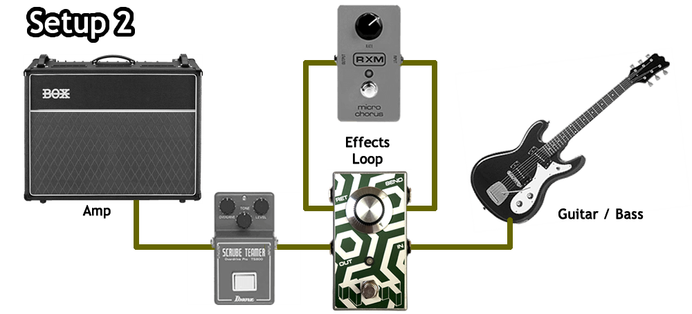 True Bypass Volume Pedal Setup 3
