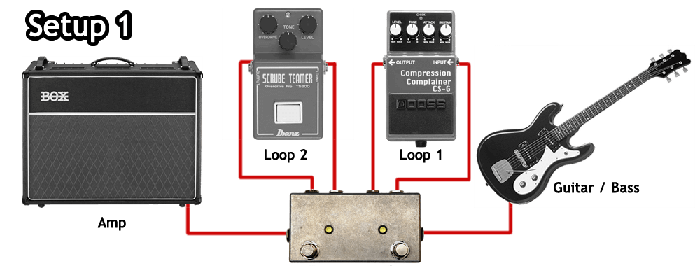 double true bypass fx loop - Setup 1